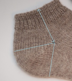 Knitting Non-Slippy Footie Socks The wedge shows where the short rows are worked. The arrows show the distance from the top of where the heel is turned to the top of the cuff.